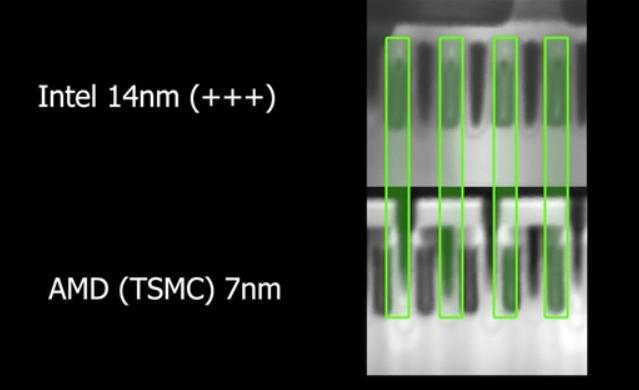 电子显微镜下观察英特尔的14nm与台积电的7nm...