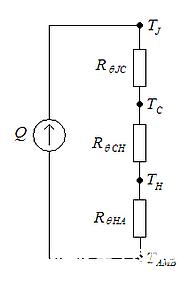 半导体和电子产品如何有效散热和结温分析