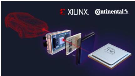 Xilinx 與大陸集團聯合打造汽車行業首款量產版自動駕駛 4D 成像雷達