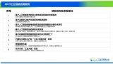 工业数据中心应用案例名单
