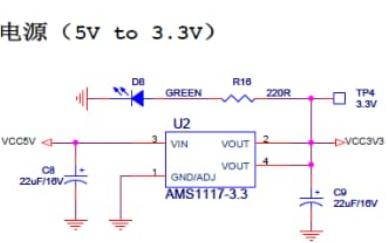 如何使用STM32單片機實現數據采集系統