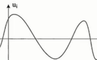 Analog-to-Digital Converter模数转换器的数据采集