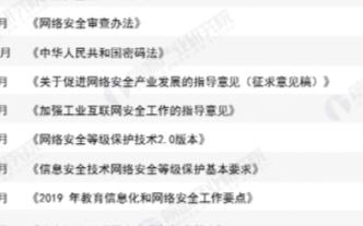 中国网络安全市场规模接近500亿元,行业集中度稳步提升