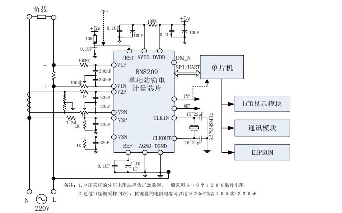 RN8209C和RN8209D单相多功能防窃电专用计量芯片的数据手册免费下载