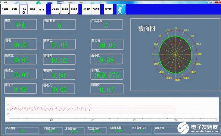 蓝鹏全新测控软件平台可实现网络化的监控