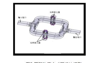 四路毫米波空间功率合成技术的详细资料介绍