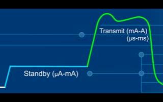 使用高靈敏度儀器測量微小待機電流