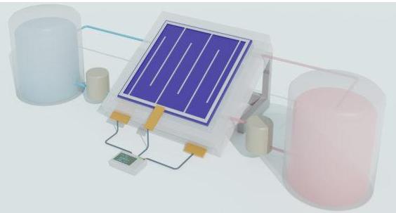 印度科学家研发千瓦级的钒氧化还原流电池,用于存储风能和太阳能