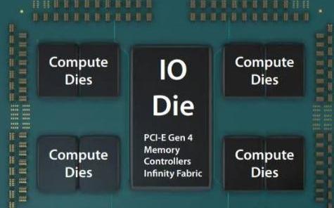 AMD在处理器的地位日益攀升,并逐渐有了叫板Intel的底气