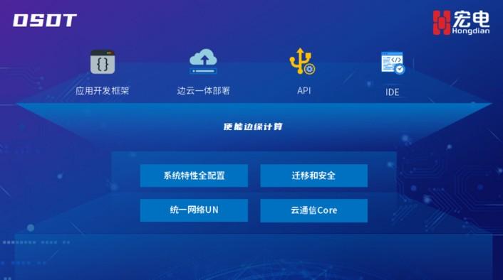 宏电Walle物联网平台主要功能特点有哪些?