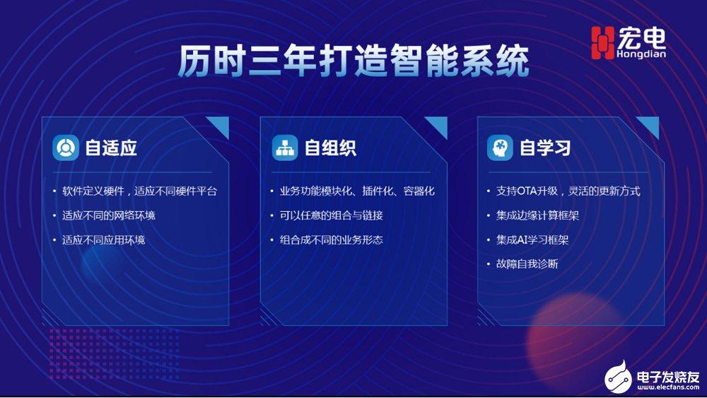 智慧物联操作系统OSDT发布,构建开放智能的物联网生态体系