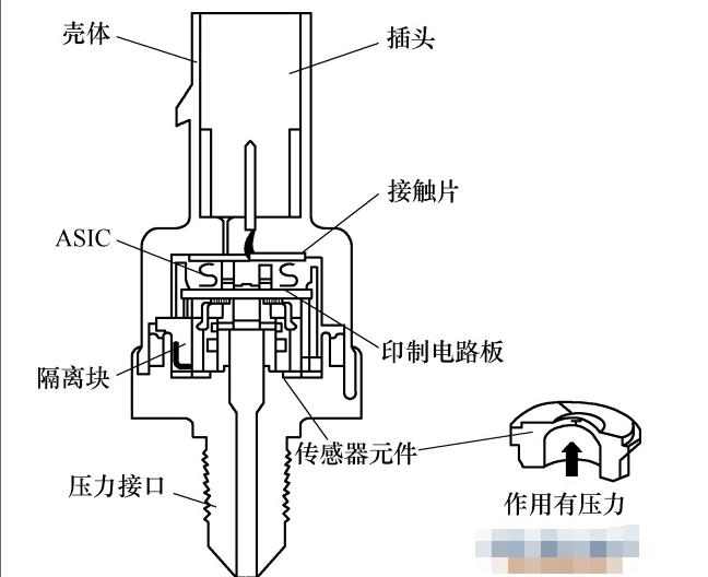 燃油壓力感測器的檢測方法分享