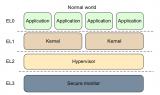 sparc v8架构的异常处理
