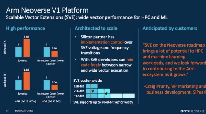 Arm宣布Neoverse新增两个全新的平台——...