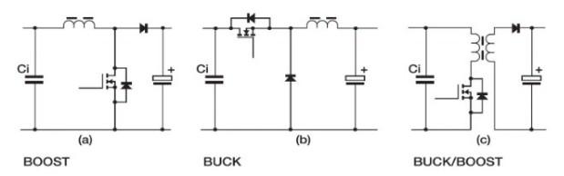 解析提高開關電源(SMPS)效率的技術