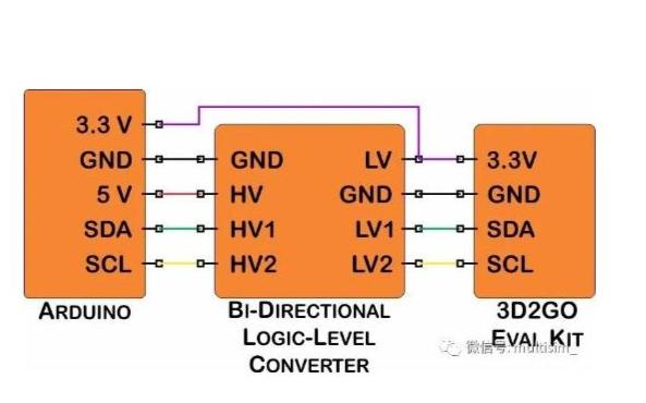 使用泰克多域示波器3104解碼I2C數據