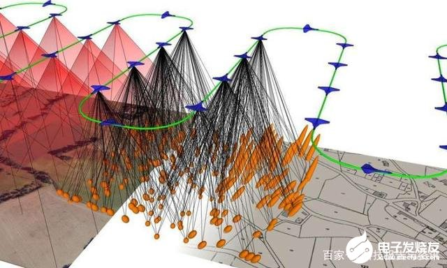 改进的无人机测绘提高了准确性和可靠性