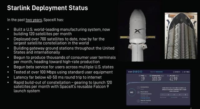 SpaceX將 12GHz 無線頻譜用于改善其 5G 網絡?