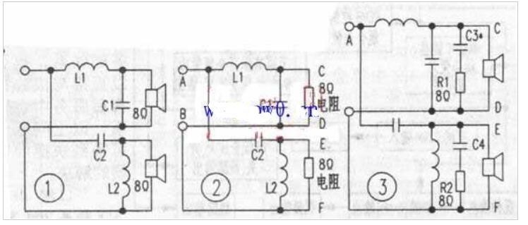 音箱分频器的调试方法