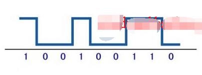 數字電路的電磁干擾和抑制方法解析