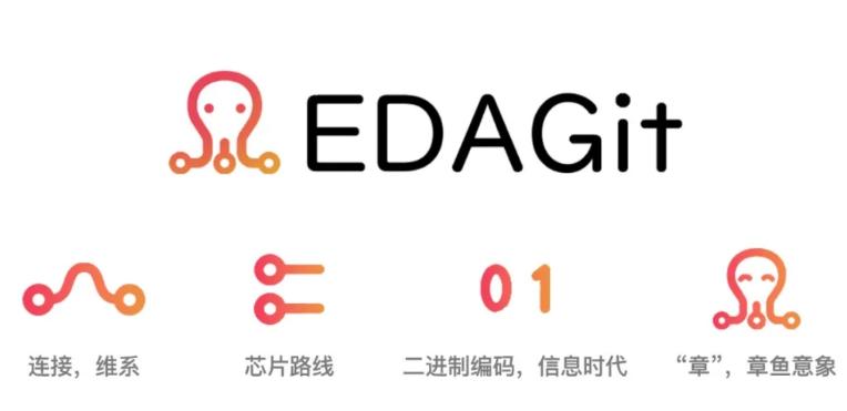 EDAGit:国内第一个以芯片验证为核心的技术社区正式上线