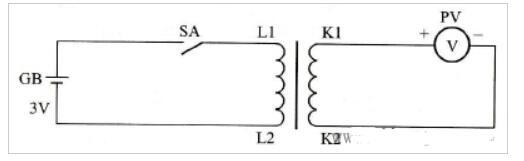 电流互感器二次侧接地的方法