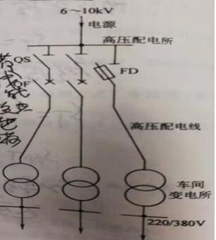 高压电力线路的接线方式