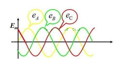 什么是三相交流电?相电压和线电压有什么区别?