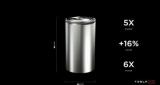 特斯拉发布新型电池4680_能量提升6倍