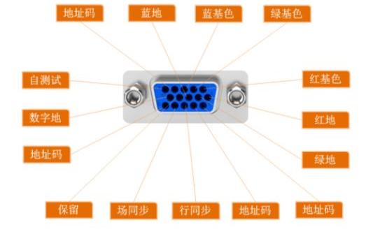 基于叁芯智能科技的SANXIN -B01 FPGA开发板的VGA协议驱动设计