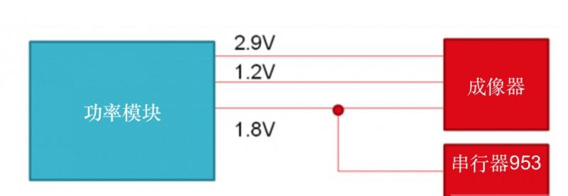 摄像头模块电源架构比较与电源注意事项