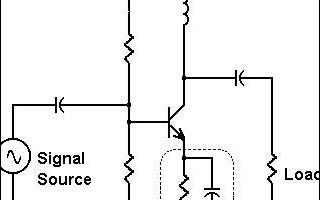 有源偏置控制的設計應用解決方案