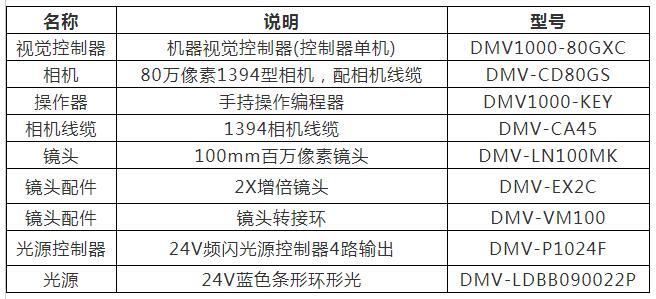 台达DMV双摄像视觉系统在激光切割定位的应用