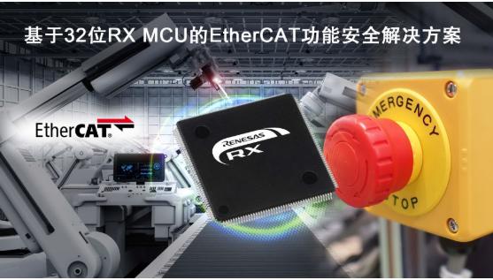 瑞薩電子推出基于32位RX微控制器的EtherC...