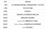 已有70余家科技企業入駐天津市數字經濟產業創新中心