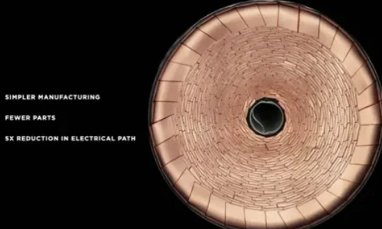 [译] [转]锂离子电池在2020年的地位如何?