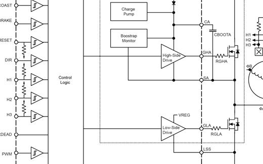 Allegro发布三相无刷直流电机控制器,具有高...