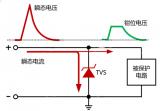 TVS的工作原理_关键参数_选型
