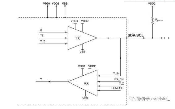 集成在IC中的I2CI / O單元結構
