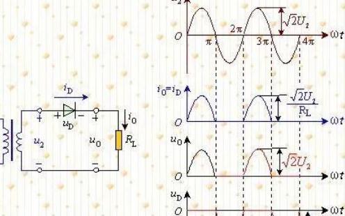 各整流电路的原理及特点