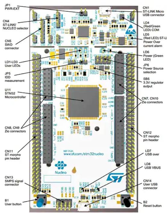 浅析微控制器开发板存在的局限性