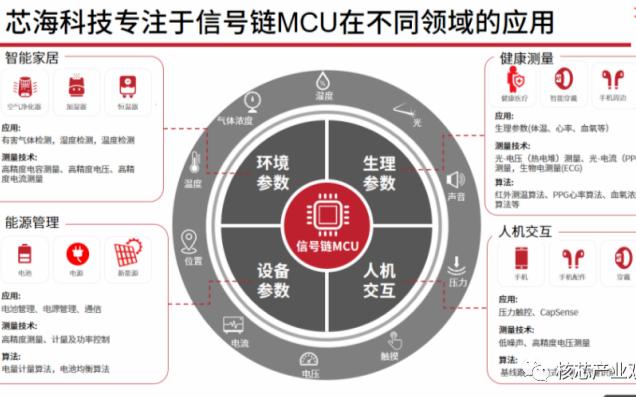 由<电子发烧友>举办的2020中国模拟半导体大会成功举行