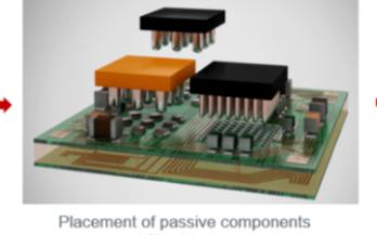 SMD和倒装(FC)芯片的一体化印刷方案