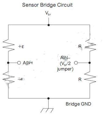 DAS和传感器的原理及作用特点分析