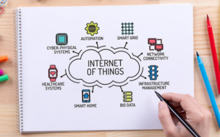 物聯網工程開發實施,淺談物聯網項目開發的幾個步驟