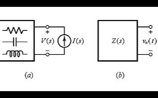 利用电路的自然响应来说明极点和零点位置的影响