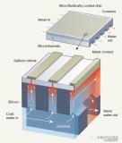 研究团队开发了单片集成歧管微通道(mMMC)系统