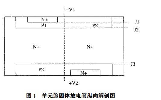 新型半導體器件2BT100固體放電管的設計資料說明