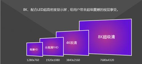 奧拓電子的新技術將成為在5G+8K時代中乘風破浪的利器