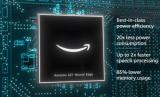 亚马逊在秋季活动中宣布了AZ1 Neural Edge处理器
